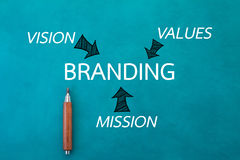 Hand drawing Brand concept with black marker on color background. Business hand writing brand concept on blue background Royalty Free Stock Image