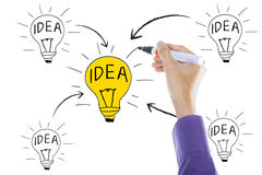 Hand drawing bulb with idea concept. Businessperson hand drawing bulb with idea concept on the whiteboard Royalty Free Stock Photography