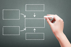 Hand drawing with chalk blank flow chart concept Royalty Free Stock Photos