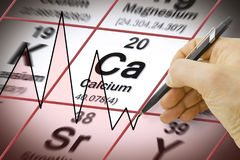 Hand drawing a chart about Calcium chemical element - concept im. Age with the Mendeleev periodic table Stock Photos
