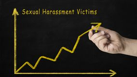 Hand drawing chart line on blackboard showing growth of sexual harassment victims. Hand drawing chart line on blackboard showing growth of sexual harassment Stock Images