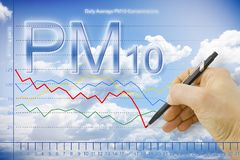 Hand drawing a chart about particulate matter emission PM10 in the air - concept image.  royalty free stock image