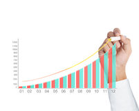 Hand drawing a chart Stock Photos