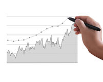 Hand drawing  chart show Royalty Free Stock Photo