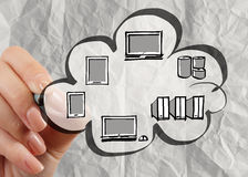 Hand drawing Cloud Computing diagram with crumpled paper Stock Image