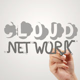 Hand drawing  Cloud network desogn word Royalty Free Stock Photography