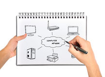 Hand drawing computer network Royalty Free Stock Photography