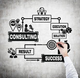 Hand drawing consulting Stock Photo