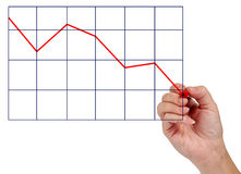 Hand Drawing Decline In Business stock photography