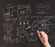 Hand Drawing Detailed Business Plan on Chalkboard Stock Image