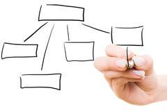 Hand drawing diagram Royalty Free Stock Photo