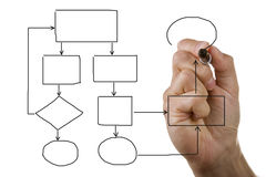 Hand drawing empty diagram. Businessmans hand drawing an empty flow chart royalty free stock photos