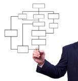 Hand drawing flow chart isolated Royalty Free Stock Photos