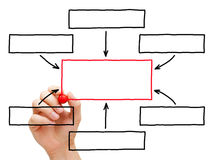 Hand Drawing Flow Chart Stock Photography