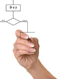 Hand drawing a flow-diagram Stock Image
