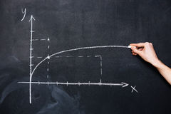 Hand drawing graph of mathematical function parabola on blackboard. With chalk Royalty Free Stock Image