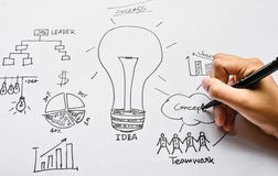 Hand drawing graphics Royalty Free Stock Images