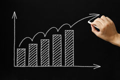 Growth Graph on Blackboard Royalty Free Stock Image