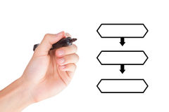 Hand Drawing Hierarchical Flow Chart with Marker. Young hand holding marker and drawing blank flow chart with space for text, isolated on white background Stock Images