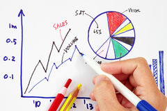 Hand drawing an increasing bar line graph Stock Photo
