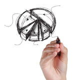 Hand drawing pie graph on a white Royalty Free Stock Photography
