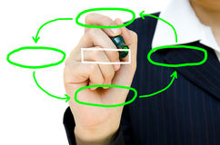 Hand drawing plan analysing flow chart schema. Young hand drawing plan analysing flow chart schema in a whiteboard Royalty Free Stock Photos