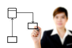 Hand drawing plan analysis flow chart. Schema in a whiteboard Royalty Free Stock Photo