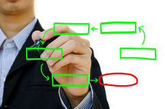 Hand drawing plan analysis flow chart Stock Image