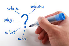 The hand drawing questions Stock Image