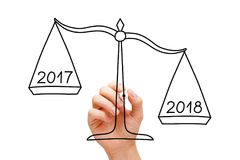 Year 2018 Scale Concept Hand Marker Royalty Free Stock Photo