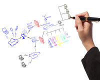 Hand drawing a security plan of firewall system Stock Photo