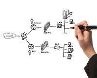 Hand drawing a security plan for a firewall system. Businessman drawing a security plan for a firewall system Royalty Free Stock Photo