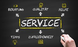 Hand drawing service concept - German Translation: Service und Kundenzufriedenheit.  royalty free stock image