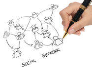 Hand drawing a social network Royalty Free Stock Images