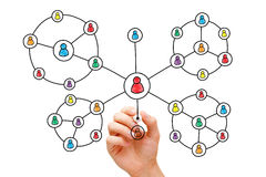 Hand Drawing Social Network Circles. On transparent wipe board Stock Images