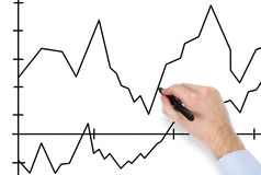 Hand drawing stock chart Royalty Free Stock Images