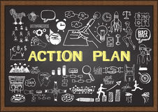 Hand drawn action plan on chalkboard. Business doodles. Royalty Free Stock Photography