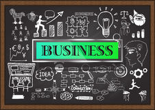 Hand drawn BUSINESS on chalkboard. Business plan. Hand drawn BUSINESS on chalkboard. Business plan Royalty Free Stock Photography