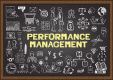 Hand drawn business icons about Performance Management Royalty Free Stock Photo