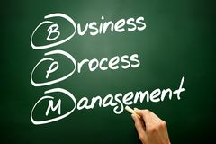 Hand drawn Business process management (BPM) concept on blackboa Royalty Free Stock Photography