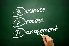 Hand drawn Business Process Management ( BPM ) concept, business Stock Image