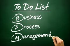 Hand drawn Business process management (BPM) in To Do List, conc Stock Images