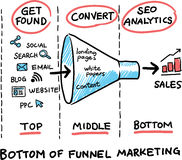 Hand drawn concept whiteboard drawing - bottom of the funnel Stock Photo