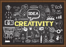 Hand drawn CREATIVITY on chalkboard. Be creative Royalty Free Stock Photo