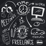 Hand drawn doodles about freelance with girl and clock Stock Image