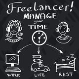 Hand drawn doodles about time management for freelancers Royalty Free Stock Images