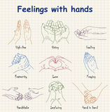 Hand-drawn emotions - feelings with hands Stock Images