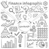 Hand drawn finance vector infographics with doodle charts and sketch diagrams. Finance business chart and diagram doodle sketch, infographic arrow drawing Royalty Free Stock Photos