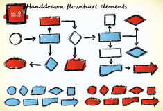 Hand-drawn flowchart vector illustration