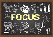 Hand drawn FOCUS on chalkboard. Business plan. Stock Images